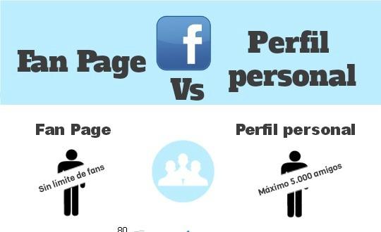 Migracion y fusion de perfil personal en pagina en facebook