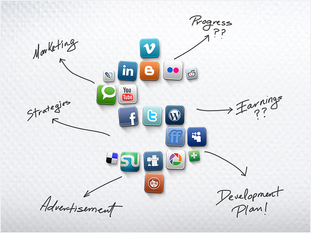 Estrategias de social media