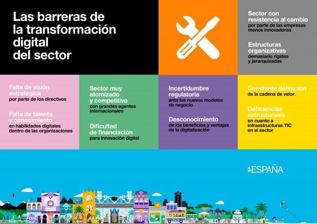 Marketing Digital Malaga